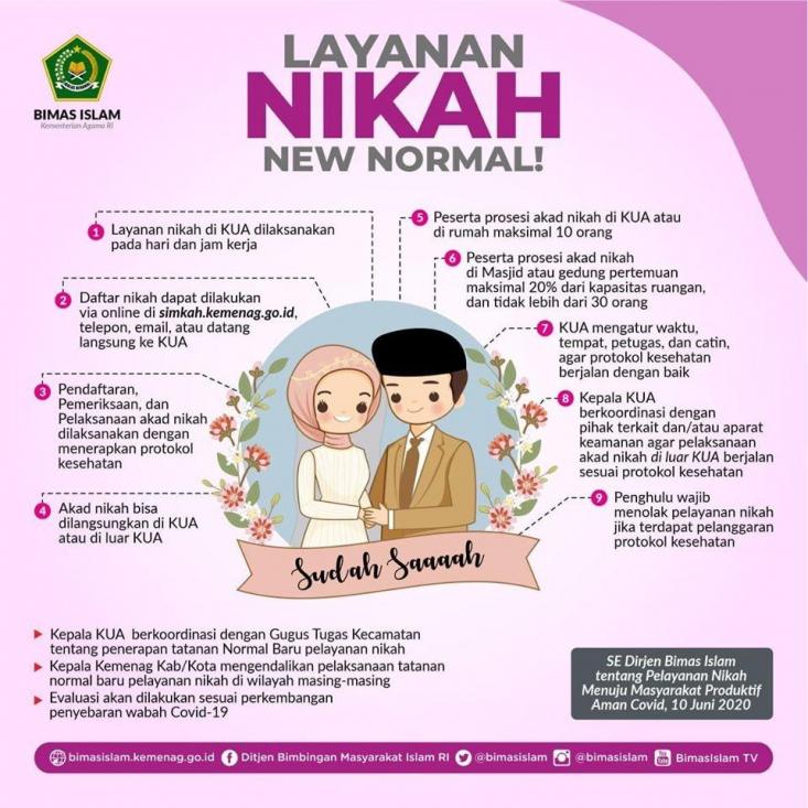 Layanan Nikah New Normal